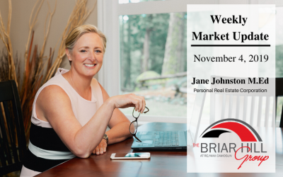 Real Estate Market Update Nov 4, 2019